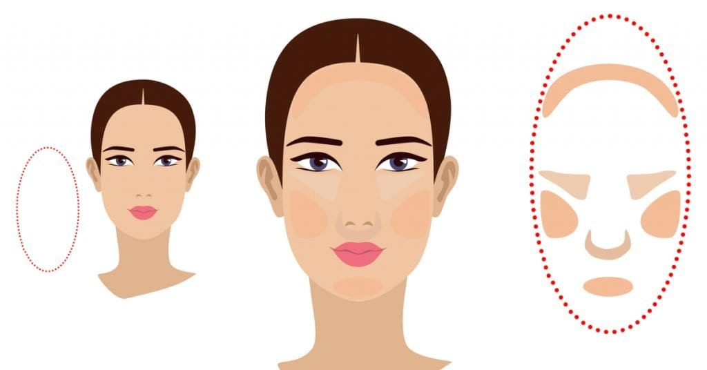 Long Face? Reveal You're True Beauty with the Right Hairstyle